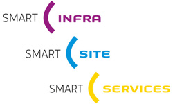 Nanogrid & Infrastructure Solutions (NIS)